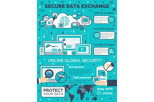 Vector poster secure data exchange