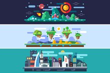 Landscapes of the future