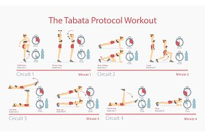 Tabata Protocol Workout Poster