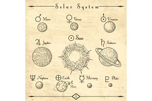 Medieval solar system planets