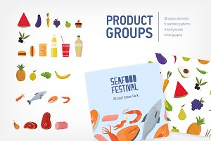 Product groups