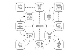 Food mind map with linear icons