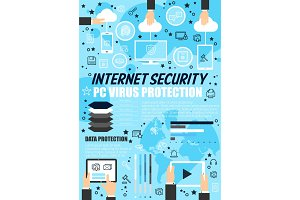 Internet security, data protection