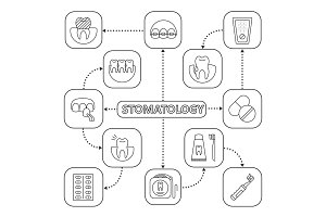 Dentistry mind map with linear icons