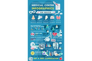 Medical infographic of health care
