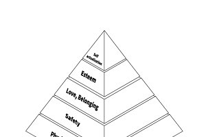 Maslow pyramid with five levels