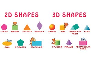 Basic 3d and 2d Shapes