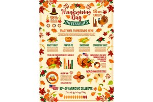Thanksgiving Day autumn holiday