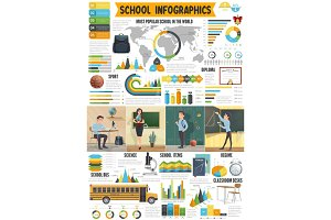 School or education infographic with