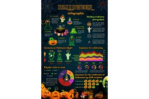 Halloween infographic with october