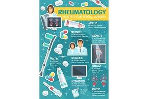 Vector poster of rheumatology