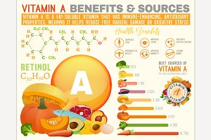 Vitamin A infographic