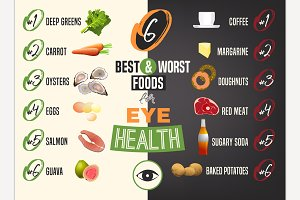 Best and worst foods for eyes