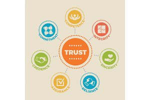 TRUST. Concept with icons and signs