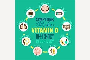 Vitamin D deficiency icons