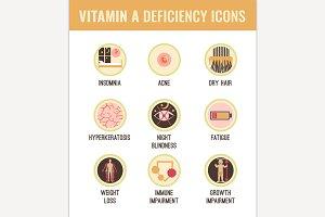 Vitamin A deficiency icons set.
