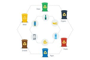Garbage can infographic hexagon set