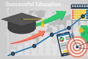 Diagram of successful education