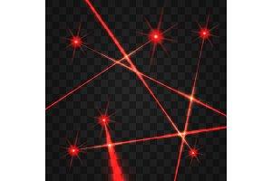 Laser beams set