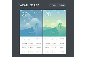 Weather Application Template. Cloudy