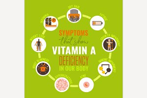 Vitamin A deficiency icons set.