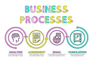 Business Processes Chart from