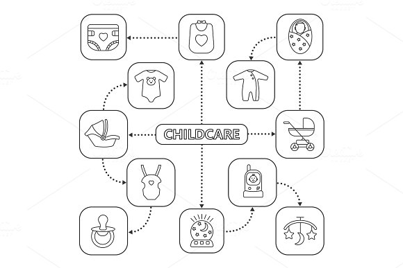 Childcare mind map with linear icons