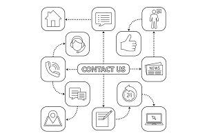 Information center mind map