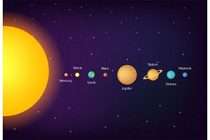 infographic Solar system planets