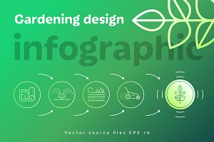 Landscaping design icon, infographic