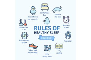 Rules of Sleep Concept Card