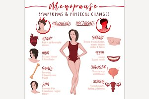 Menopause symptoms and physical chan