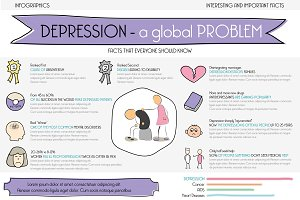Depression is the problem. Info