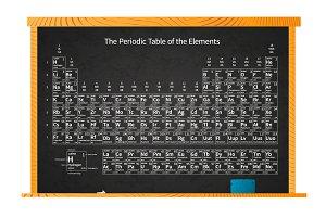 Periodic table on school blackboard
