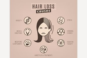 Hair loss causes