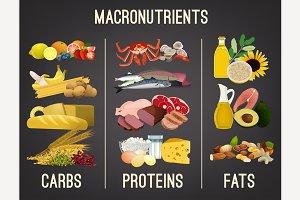 Main food groups