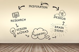 Image of brain storming cycle