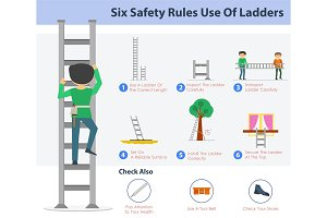 Six safety rulers use of ladders