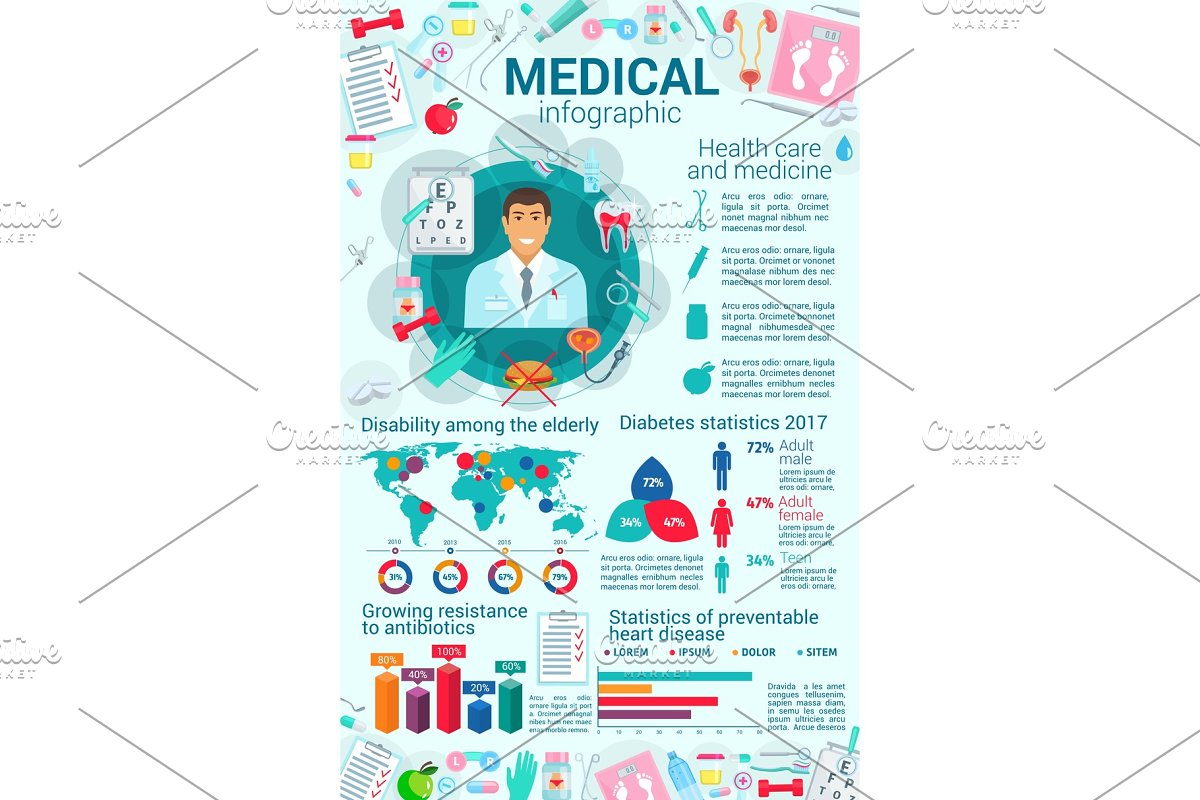 Healthcare and medicine infographics