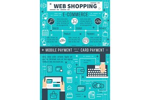 Web shopping and e-commerce