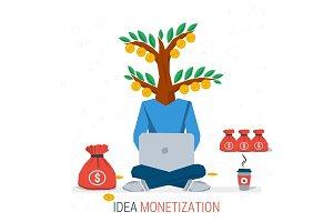 BUSINESS IDEA MONETIZATION