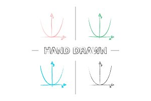 Coordinate system with parabola
