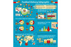 Fast food delivery infographics