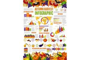 Autumn harvest season infographic