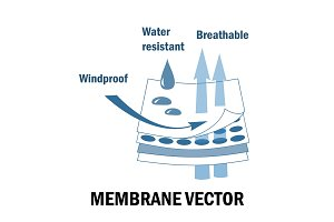 Membrane fabric sign. Vector