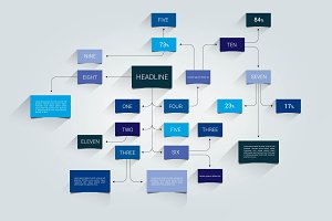 Mind map, flowchart, infographic.