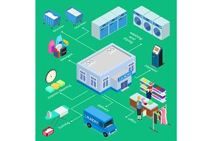 Laundry Infographics Concept
