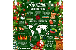 Christmas, New Year infographic