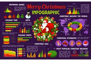 Christmas holiday infographic