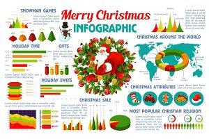 Christmas holiday infographics